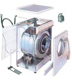 Мы оказываем услуги по ремонту стиральных машин