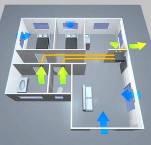 Вентиляция квартиры - залог здоровья домочадцев!