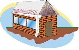 Обогрев крыши с помощью кабельных систем