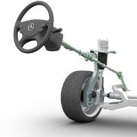 Ремонт рулевых реек от 2500 рублей: цена вашей безопасности!