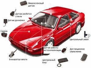 Автомобильные сигнализации: продажа и установка в Тюмени