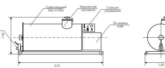Производительность - до 6 м3/час полистиролбетона, до 4 м3/час пенобетона Ёмкость смесительного бака - 700 л.