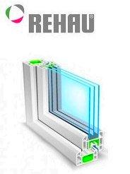 Правильный уход за пластиковыми окнами Рехау (REHAU)