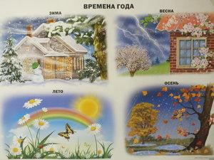 Наглядные пособия в Вологде