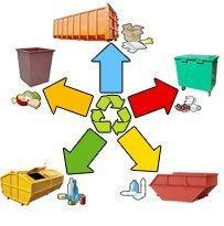 Вывоз твердых бытовых отходов в Туле