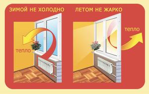 Полезные советы (энергосберегающий стеклопакет).