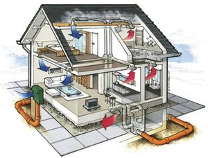 Приточная вентиляция в квартире, доме и офисе - профессиональный подход!