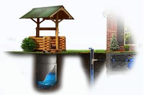 Анализ воды из колодца и скважины