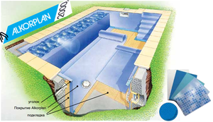 Покрытие «Alkorplan» для идеальной облицовки Вашего бассейна!