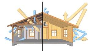 Преимущества домов из СИП-панелей