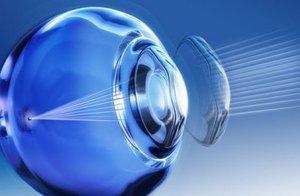 Контактные линзы в Туле - оптимальный способ улучшить зрение!