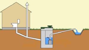 Услуги по проведению монтажа канализации в доме