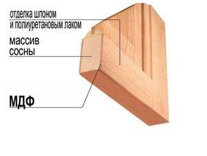 Межкомнатные двери. Шпонированые двери или с покрытием из экошпона