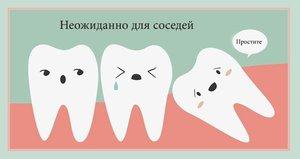 Удаление зуба мудрости в Оренбурге