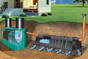 Где заказать обустройство канализации дома?