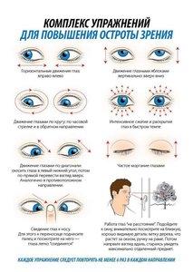 9 упражнений, для тех кто хочет выбросить очки