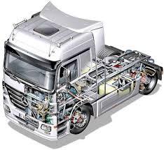 Продажа автозапчастей на грузовые автомобили