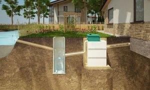 Автономная канализация для загородных домов