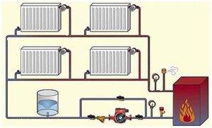 Разводка системы отопления - профессиональный подход к теплу Вашего дома!