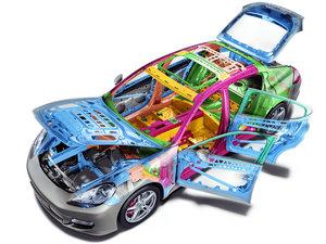 Комплексное обслуживание автомобиля