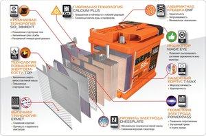 Купить аккумулятор Зверь в Красноярске с новой улучшенной формулой