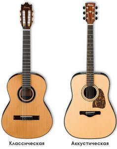 Какую гитару купить, классическую или акустическую?