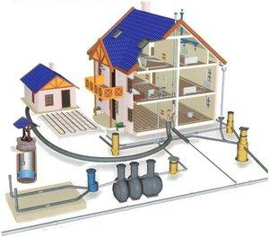 Проектирование систем водоснабжения вы можете доверить нам!