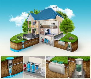 Водоснабжение и водоотведение «под ключ»