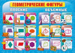 Наглядные пособия для школ и детских садов в Вологде