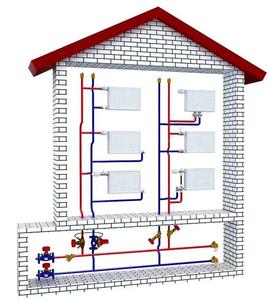 Где заказать расчет системы отопления дома?