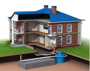 Обустройство канализации загородных домов