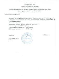 ИЗМЕНЕНИЯ №28 К ПРОЕКТНОЙ ДЕКЛАРАЦИИ