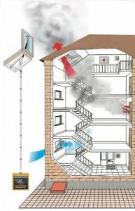 Пожарная сигнализация – обязательная часть системы безопасности любого объекта