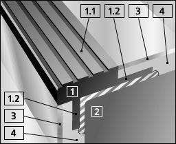 ШурСтэп (SureStep) - противоскользящий профиль для лестничных ступеней
