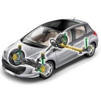 Ремонт автомобиля: решаем любые задачи!