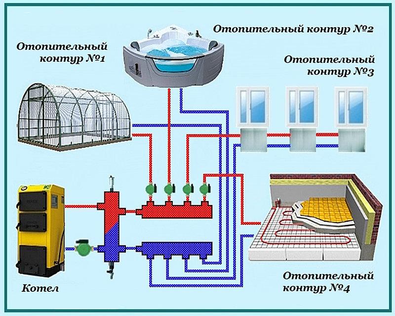 схема отопления с гидравлическим разделителем