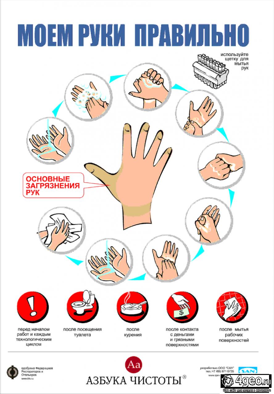 Средства гигиены своими руками