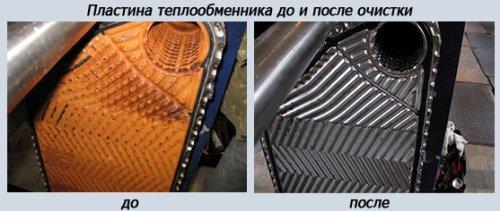 Очистка внутренних и наружных поверхностей нагрева всех видов теплообменников теплообменник компонент давления