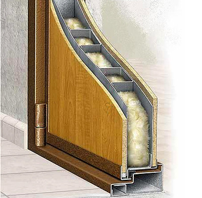 звукоизоляции металлической двери