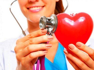 кардиология в туле