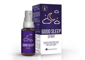 Комплексный препарат против нарушения сна и стресса Гуд Слип в удобной форме спрея