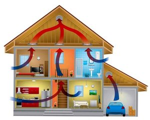 Подбор и продажа систем вентиляции для дома
