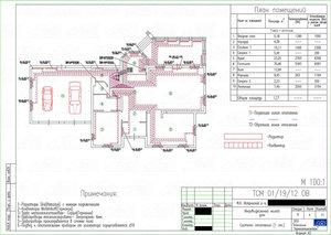 Проектирование отопления Череповец