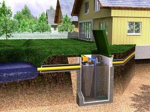 Провести канализацию в частный дом Вологда.