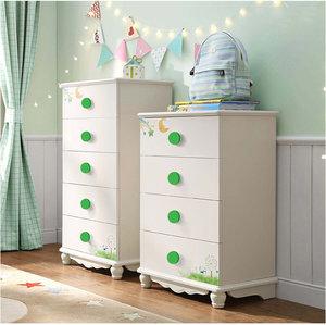 Мебельные ручки для детской мебели: дизайн и материал