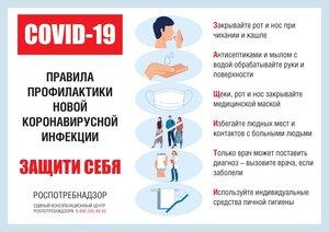ВНИМАНИЕ! Меры сохранения здоровья, меры профилактики распространения новой коронавирусной инфекции.