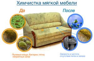 Чистим со скидкой: 10% на стирку ковров при заказе химчистки мебели.