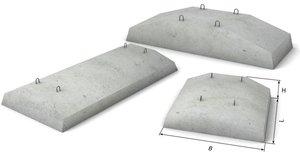 Плиты ленточного фундамента купить в Оренбурге