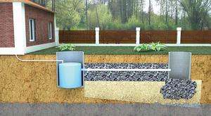 Помощь в обустройстве канализации домов в Вологде
