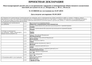 ПРОЕКТНАЯ ДЕКЛАРАЦИЯ (редакция от 31. 07. 2019 г. )